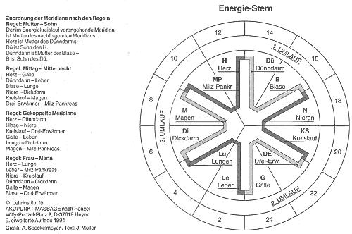 energie_stern